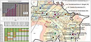 Schulentwicklungsplan Landeshauptstadt Potsdam